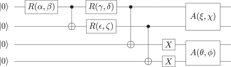 4-qubit circuit