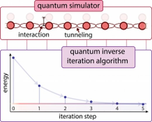 The ground-breaking new technique to study molecules and materials could pioneer a new pathway towards the next generation of quantum computing an simulator. Credit: University of Exeter
