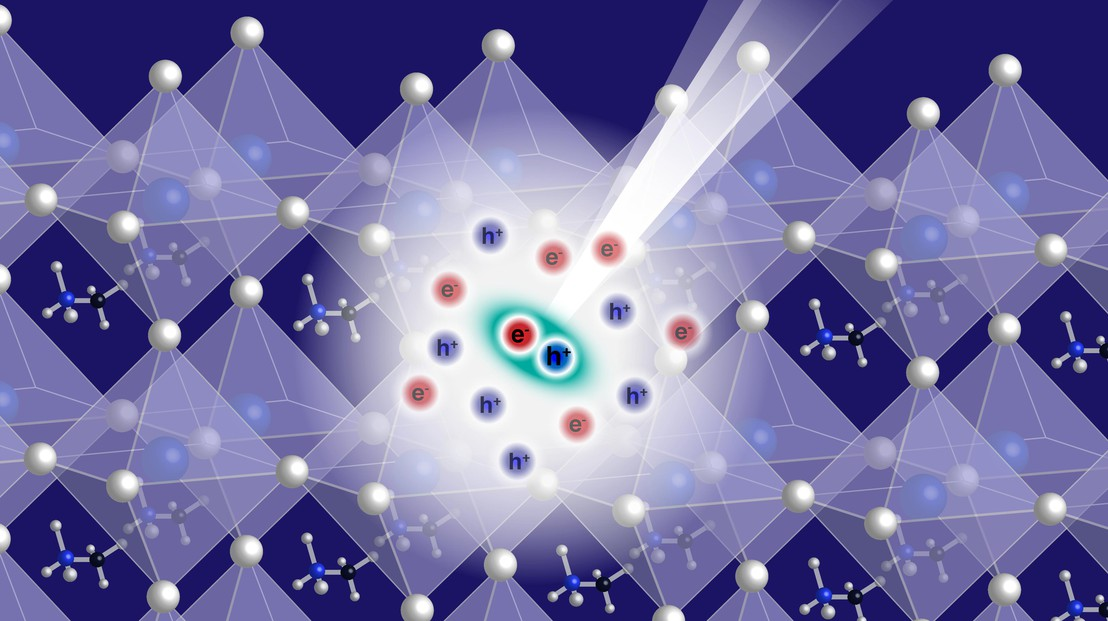 Physicists from Switzerland and Germany have unveiled fingerprints of the long-sought particle known as Mahan exciton in the room temperature optical response of the popular methylammonium lead halide perovskites.