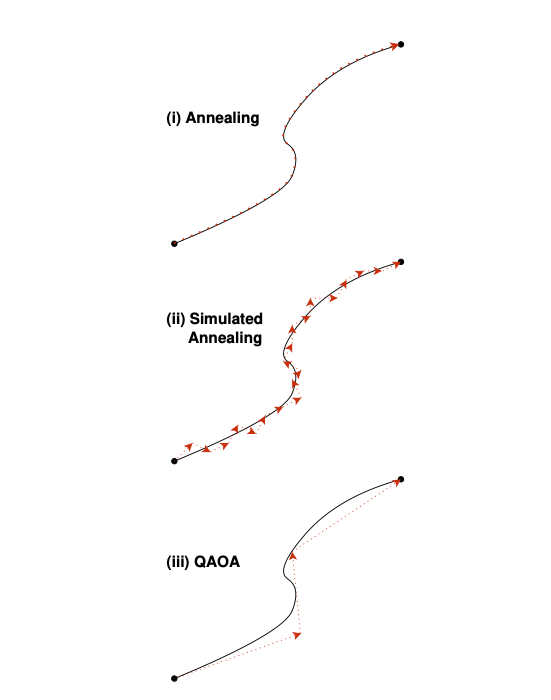 ehicle Routing Problem Using QAOA