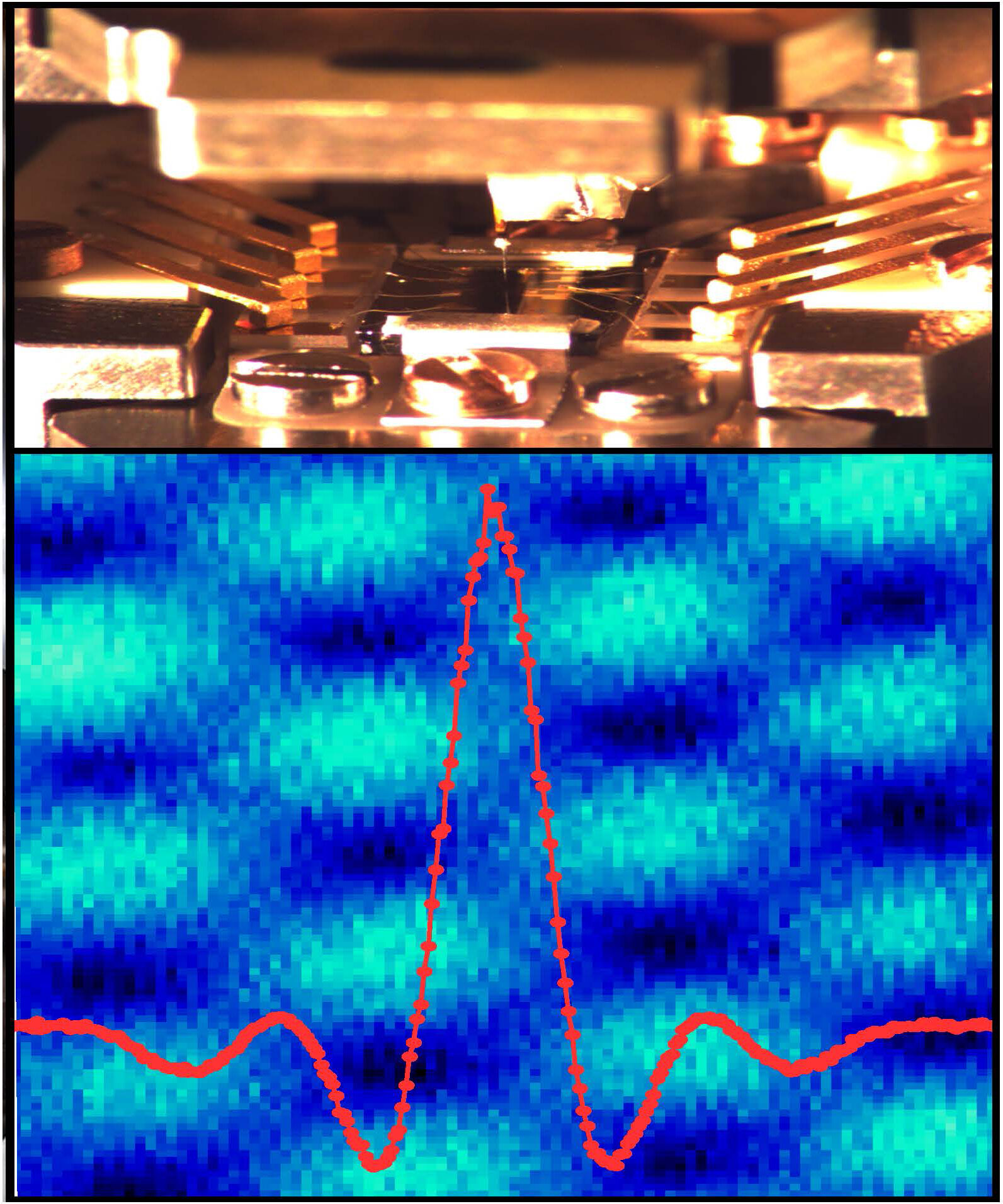 Top: Photo of a sample inside the scanning probe module showing the eight electrical contacts to a plate containing the sample to be studied. In the center the probe tip and its reflection in the sample can be seen. Bottom: Atomic force image of an aluminum sample showing the arrangement of atoms measured at 0.01 Kelvin (-459.65 degree Fahrenheit). The red curve shows the aluminum film is superconducting by having an electrical current with zero voltage. Credit: NIST