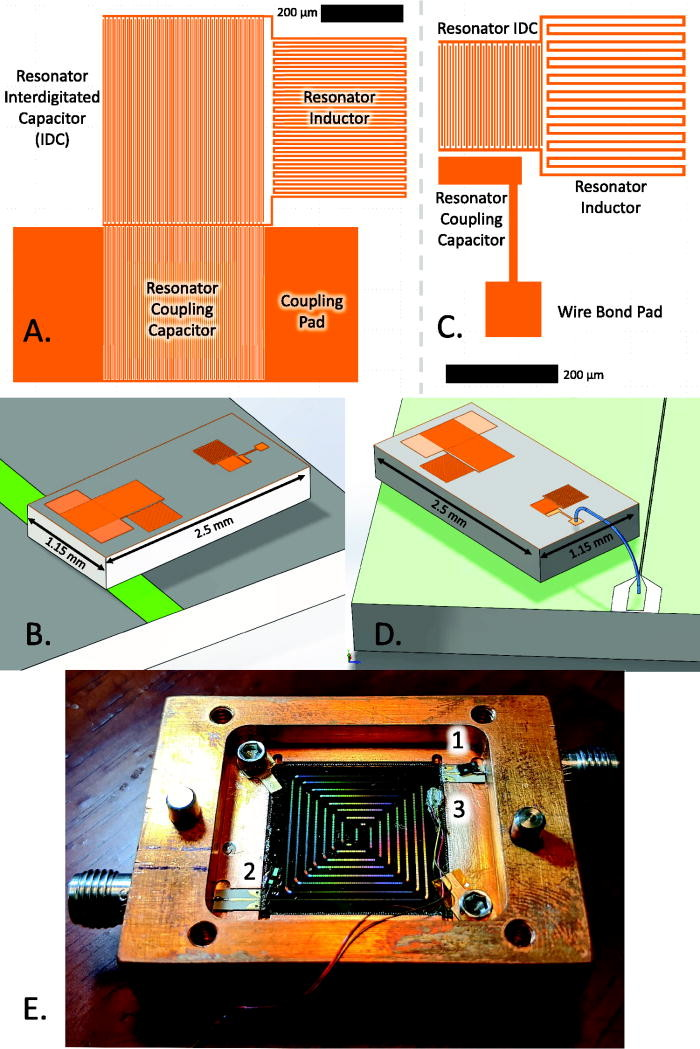 Sub-kelvin thermometer for on-chip measurements of microwave devices utilizing two-level systems in superconducting microresonators