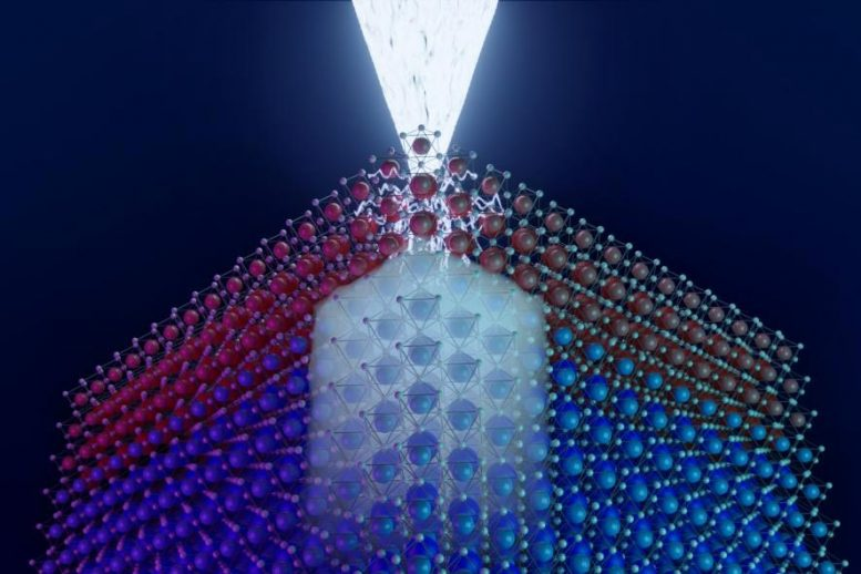 """Illustration of an electron-beam """"sketching"""" a quantum dot at the LaAlO3/SrTiO3 interface. Credit: Muqing Yu"""