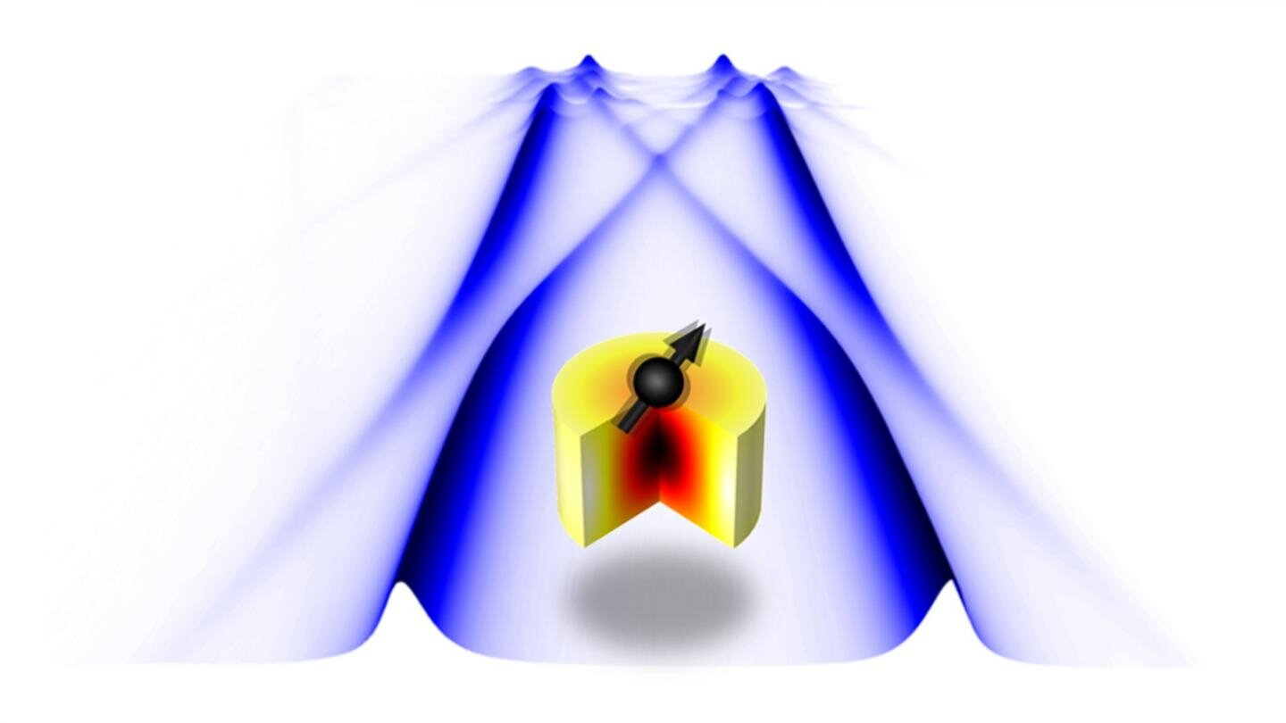 Tuned photon-magnon interactions. The team's device is in the center. Arrow indicates direction of spin excitation for magnons. The purplish shroud represents reflectance measurements. The separated darker lines on each side that intersect at the top indicate tunable strong photon-magnon coupling. Credit: Argonne National Laboratory