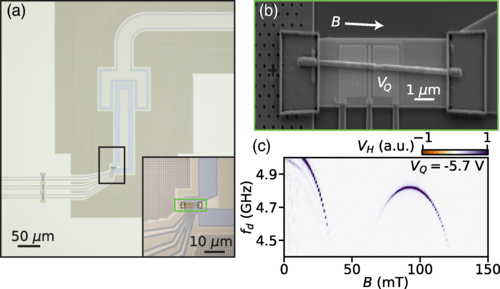 Andreev Modes from Phase Winding in a Full-Shell Nanowire-Based Transmon