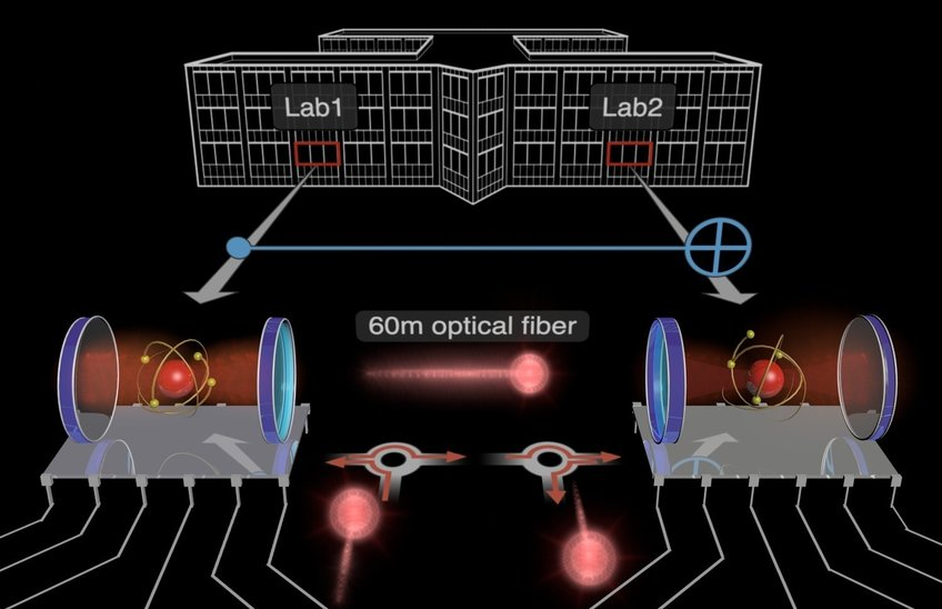 This picture shows the two qubit modules (red atom between two blue mirrors) that have been interconnected to… [more] Stephan Welte, Severin Daiss (MPQ)